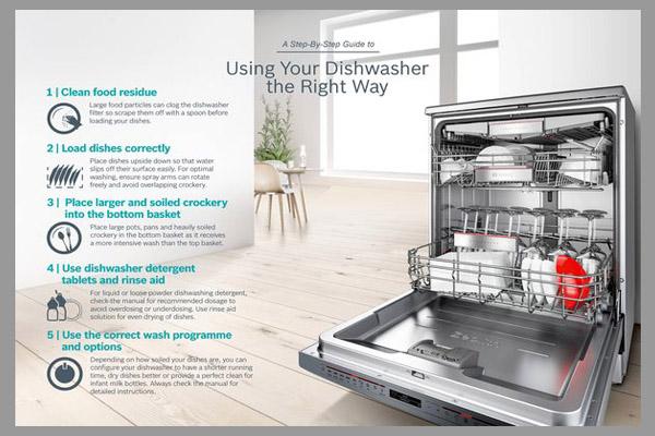 [Tư vấn] kinh nghiệm mua máy rửa bát chuẩn 8