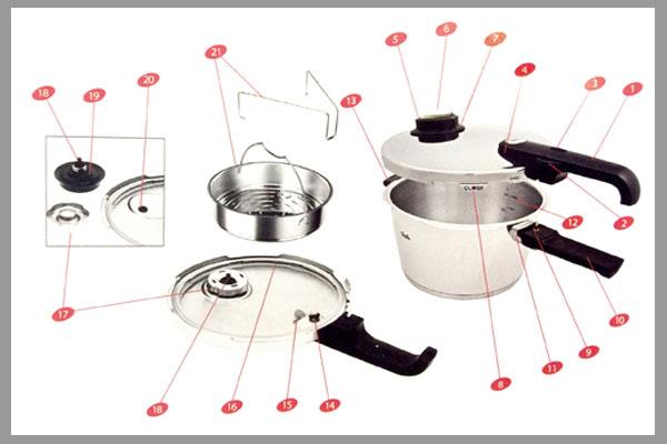 [Tư vấn] Nồi áp suất bếp từ loại nào tốt 5