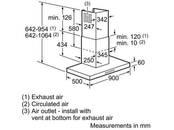 Máy hút mùi Bosch DWB097E50 2