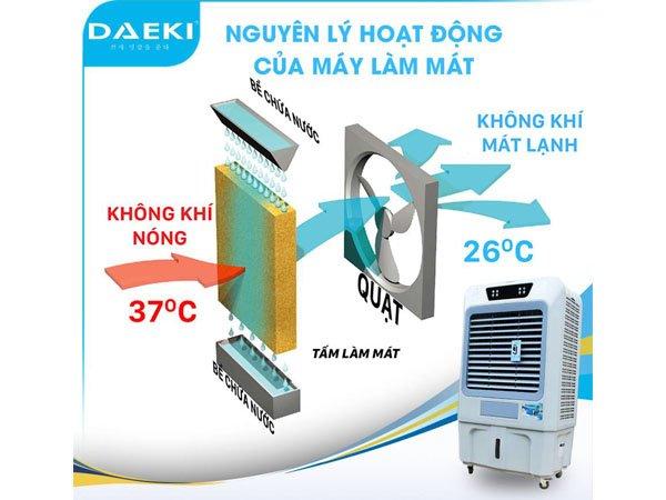 Quạt điều hòa Daeki DK 16000A 3
